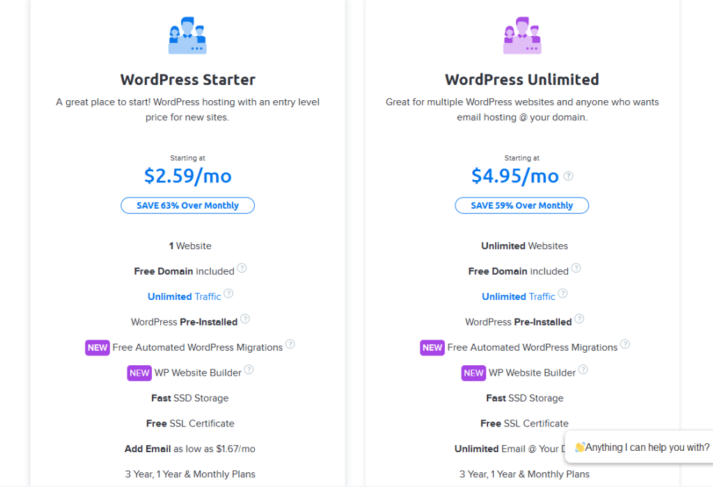 Affordable WordPress Hosting